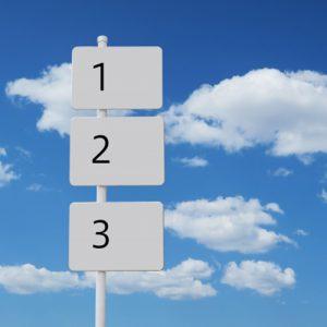 3つの方向